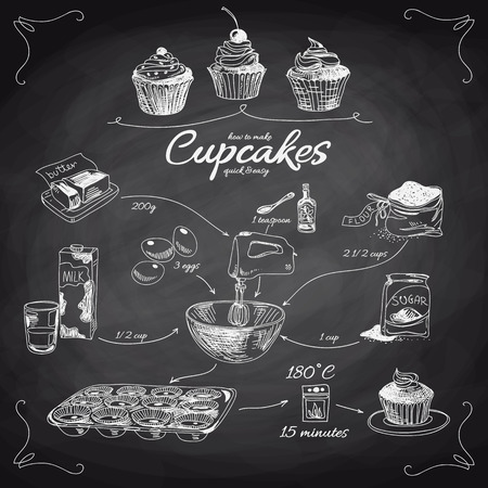 dishes set: hand drawn set. Vintage illustration with milk, sugar, flour, vanilla, eggs, blenders, and kitchen dish. Simple Cupcake recipe.