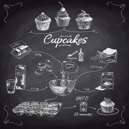 hand drawn set. Vintage illustration with milk, sugar, flour, vanilla, eggs, blenders, and kitchen dish. Simple Cupcake recipe.