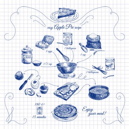 postres: Simple receta de la empanada de Apple. Paso a step.Hand ilustración dibujados con manzanas, huevos, harina, azúcar. Empanada hecha en casa, postre.