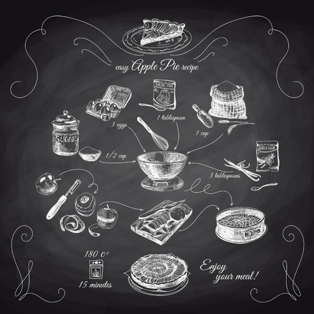 rolling: Simple Apple pie recipe. Step by step.Hand drawn illustration with apples, eggs, flour, sugar. Homemade pie, dessert. Chalkboard.