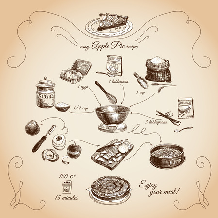 Simple Apple pie recipe. Step by step.Hand drawn illustration with apples, eggs, flour, sugar. Homemade pie, dessert.