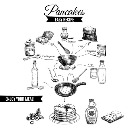food illustration: Vector hand drawn pancakes illustration. Vintage set with milk, sugar, flour, vanilla, eggs, mixer, and kitchen dish. Simple recipe.