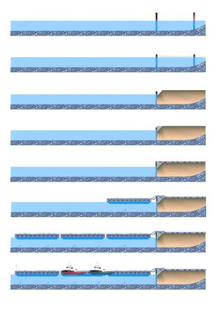 Section of constructions stages of mooring wall and pontoon. Isolate on a white. 3D rendering.