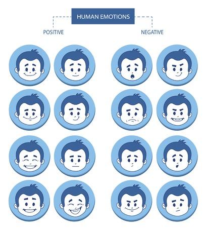expresiones faciales: Conjunto de iconos planos con personas expresiones faciales