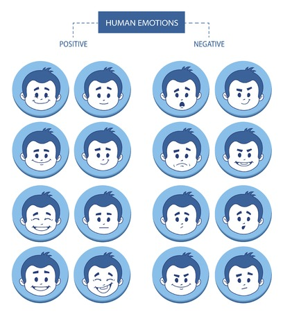 expressions: Set of flat icons with people facial expressions
