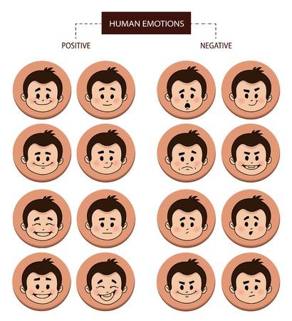 persona triste: Conjunto de iconos planos con personas expresiones faciales