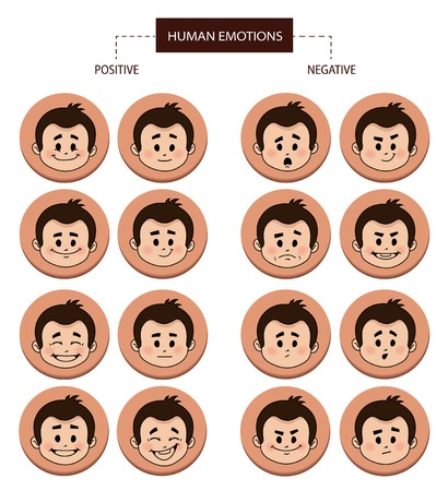 faces happy to sad: Set of flat icons with people facial expressions