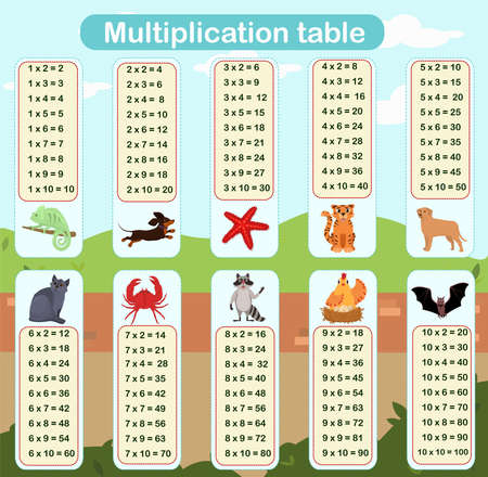 Printable vector illustration of the multiplication table with pictures. The concept of home and school education.