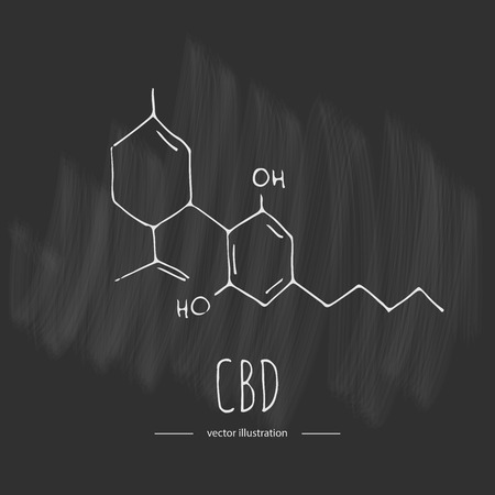 Hand drawn doodle CBD chemical formula.Cannabis icon. Vector illustration sketchy symbol. Cartoon concept elements , Medical Use of Marijuana concept, Drug legalization sign