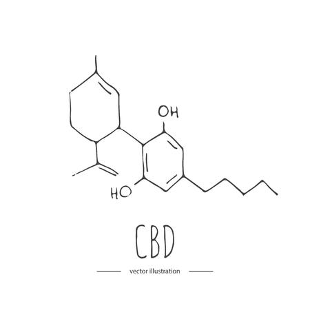 Handgezeichnete Doodle CBD chemische Formel. Cannabis-Symbol. Skizzenhaftes Symbol der Vektorillustration. Cartoon-Konzeptelemente, medizinische Verwendung von Marihuana-Konzept, Zeichen für die Legalisierung von Drogen