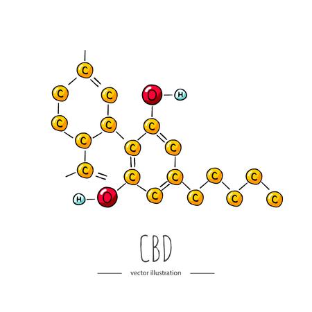 Formule chimique CBD doodle dessinés à la main. Icône de cannabis. Symbole sommaire d'illustration vectorielle. Éléments de concept de dessin animé, utilisation médicale du concept de marijuana, signe de légalisation de drogue Vecteurs