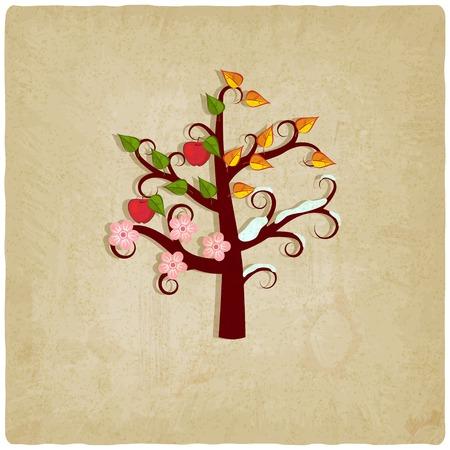 four seasons: four seasons trees old background