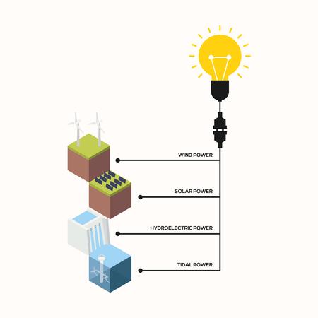Renewable energy concept flat design, vector illustration