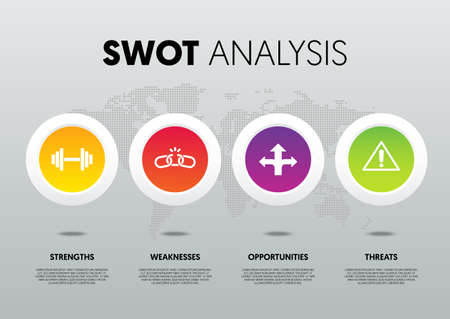 SWOT analysis infographic template design data visualization for marketing and business strategy modern style.  vector illustration