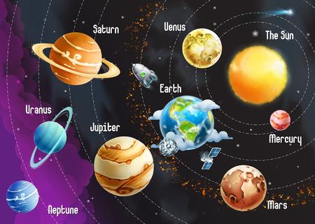sol caricatura: Sistema Solar de los planetas, ilustración vectorial horizontal