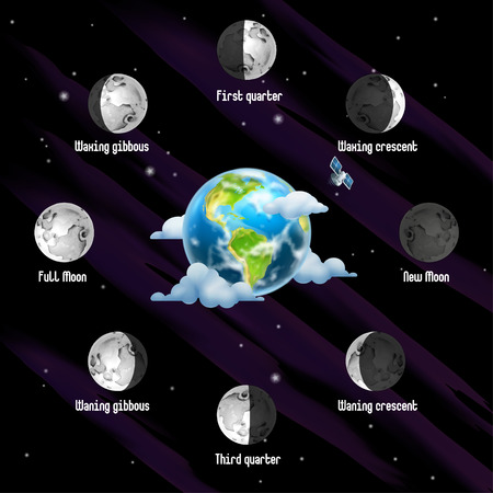 orbiting: Phases of Moon, vector background Illustration