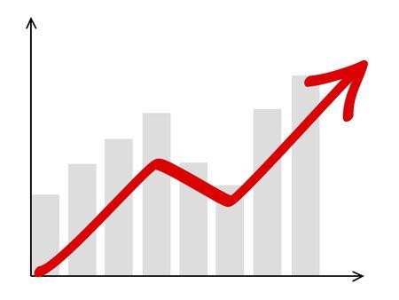 diagram met de rode pijl omhoog