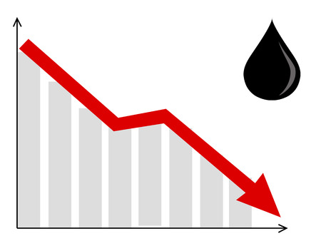 fall down: a diagram with an oil drop and an arrow going down