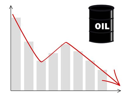 a diagram with an oil barrel and an arrow going down
