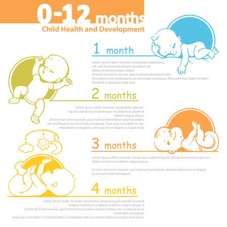 Ensemble de santé de l'enfant et de l'icône de développement. Présentation de la croissance du bébé de la naissance à tout-petit avec le texte. Banque d'images - 56582530