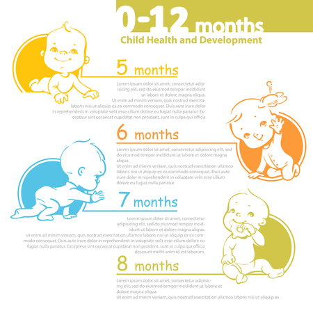 Set of child health and development icon.  Presentation of baby growth from newborn to toddler with text.
