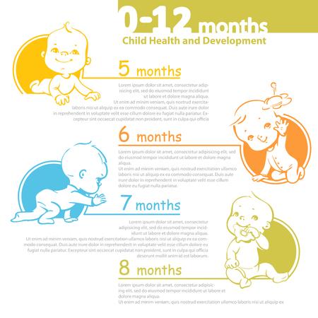 Zestaw zdrowia dzieci i ikony rozwoju. Prezentacja rozwoju dziecka od noworodka do malucha z tekstem. Ilustracje wektorowe