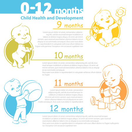 age old: Set of child health and development icon.  Presentation of baby growth from newborn to toddler with text.
