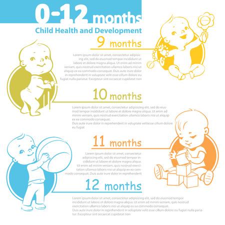 Set van de gezondheid van kinderen en ontwikkeling icoon. Presentatie van de baby de groei van pasgeboren tot kleuter met tekst. Stock Illustratie