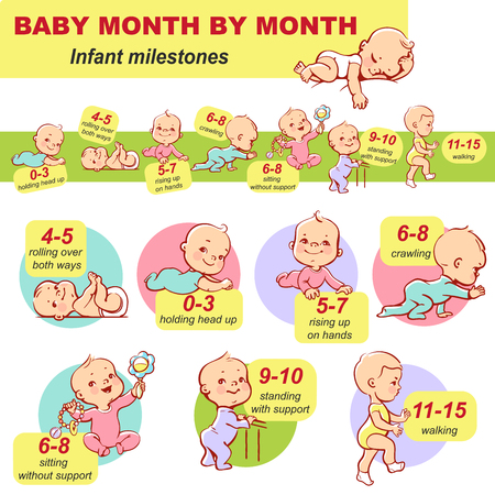 Set of child care and development icon. Linear infographic of baby growth from newborn to todler with text. First year. Cute boy or girl of 0-12 months. Design template. Vector color illustration. Illustration