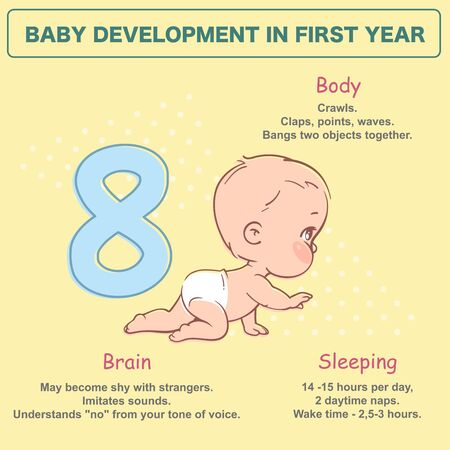 Little baby of 8 month. Physical, emotional development milestones in first year. Cute little baby boy or girl in diaper crawling.. First steps.. Infographics with text. Vector illustration. Ilustração