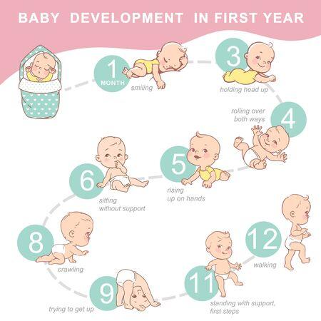 Insieme dell'icona di salute e sviluppo del bambino.