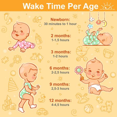 Active little baby girls and boys with toys. Wake hours per age from newborn to 1 year. Baby day regime table. Vector illustration with text. Design template. Ilustrace