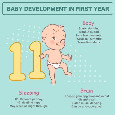 Little newborn baby of 11 month. Development infographics