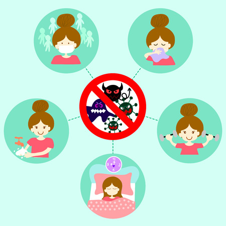 How to prevent the spread and infection of the air, including wash hands frequently, wear a mask when in crowded. Using hankie close when coughing or sneezing. Exercise regularly and adequate sleep