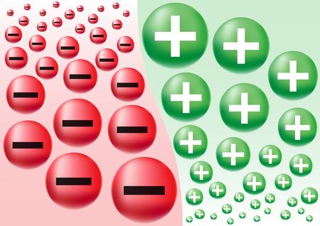 Negative & Positive Geschäftshaltung