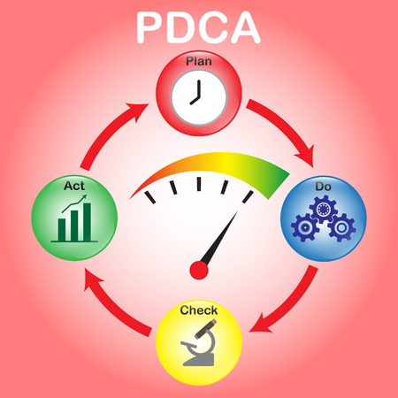 PDCA Diagram, Plan, Do, Check, Act, As Colorful Crystal Balls Including Icons Inside.
