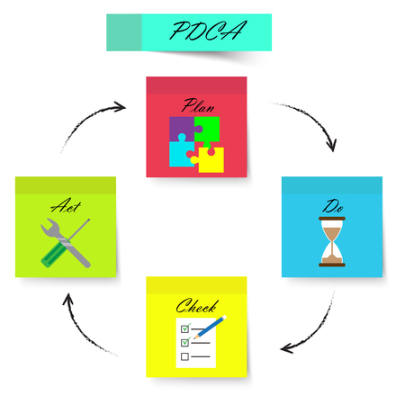 PDCA Diagram, Plan, Do, Check, Act, As Colorful Sticky Notes Including Icons Inside.