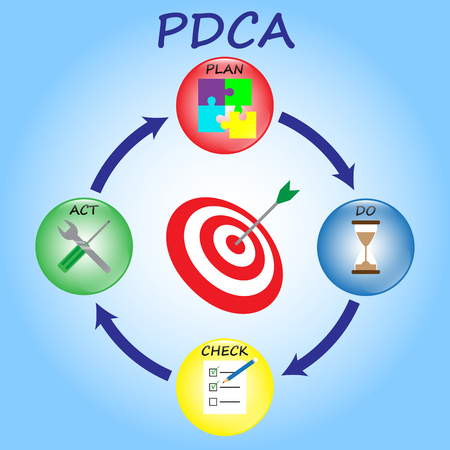 PDCA Diagram, Plan, Do, Check, Act, As Colorful Crystal Balls Including Icons Inside: Jigsaw, Sandglass, Paper Checklist With Pencil, Wrench & Screwdriver. In The Middle Is Target Bull's Eye.