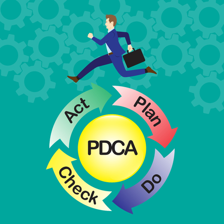 A Businessman Is Running On PDCA Diagram, Plan, Do, Check, Act, As Colorful Circle Arrows With A Yellow Crystal Ball In The Middle. Faded Multiple Cogwheels As A Background. Illustration