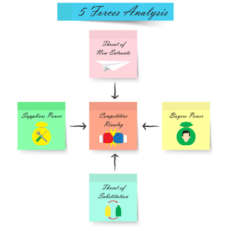 5 forces analysis diagram as pastel sticky notes with icons