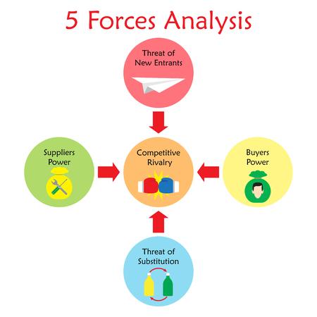 Diagramme d'analyse de 5 forces comme cercles colorés comprenant des icônes à l'intérieur: gants de boxe, fusée en papier, clé