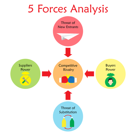 5 forces analysis diagram as colorful circles including icons inside: boxing gloves, paper rocket, wrench