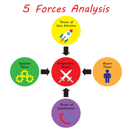 5 forces analysis diagram as colorful circles including icons inside: cross swords, rocket, cogwheels, turnaround arrows, human sign. 版權商用圖片 - 85313521