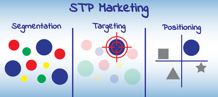 Plan ilustracji wektorowych i model procesu marketingowego STP oznacza segmentację, kierowanie i pozycjonowanie jako wiele kręgów, a następnie celowanie na wybrane, a następnie porównywanie z innymi na niebieskim tle