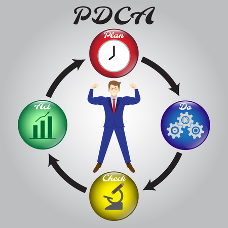PDCA Diagram, Plan, Do, Check, Act, As Colorful Crystal Balls Including Icons Inside: Clock, Cogwheels, Microscope, Bar & Line Graph. In The Middle Is A Full-Energy Strong Businessman.