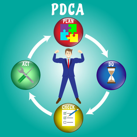 PDCA Diagram, Plan, Do, Check, Act, As Colorful Crystal Balls Including Icons Inside: Jigsaw, Sandglass, Paper Checklist With Pencil, Wrench, Screwdriver. In The Middle Is Strong Businessman. Illustration