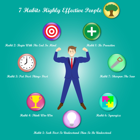 Vector Illustration A Businessman Is Surrounded By Chart Of 7 Habits Of Highly Effective People With 8 Icons Meant For Success, Goal Attainment, Ethical Character, Paradigm Shift, Self Improvement.