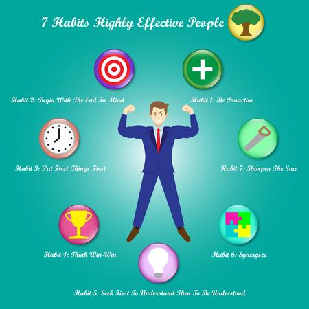 Vector Illustratie Een zakenman wordt omringd door een grafiek van 7 gewoonten van zeer effectieve mensen met 8 pictogrammen bedoeld voor succes, het bereiken van doelen, ethisch karakter, paradigmaverschuiving, zelfverbetering.