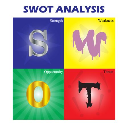 Vector Illustration Business, Education SWOT Analysis Colorful Diagram As Quadrant; Metal Strength, Melting Weakness, Golden Opportunity, Spiky Threat.