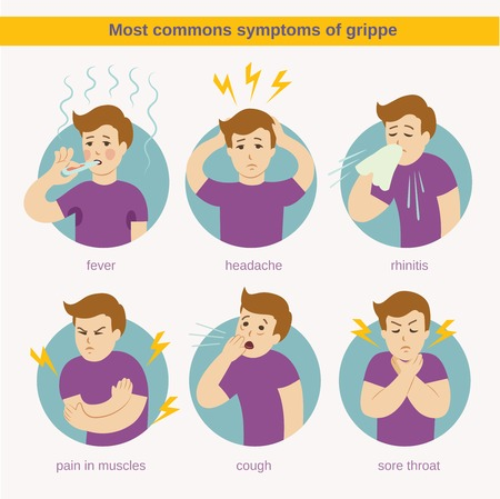 Flat infographic - most commons symptoms of grippe Ilustração